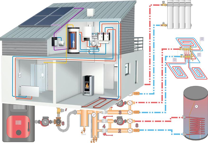 Отопление двухэтажного загородного дома